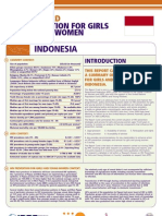 Hiv Prevention Girls and Young Women Indonesia Report Card