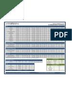 GTSF Investment Committee Portfolio - 11/21/2011
