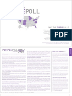 Purple Poll November Poll 2011