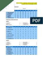Resultados 3ª jornada 18-11-11