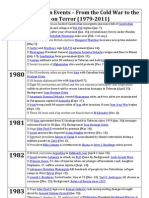 Timeline of Main World Events - Print Version