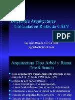 Arquitecturas Redes Catv