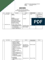 Lampiran Surat Keputusan Menteri Kesehatan Ri (Owa-1)