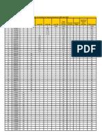 INC Payout Details(30th Apr)