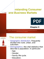 Understanding Consumer Behaviour Patterns