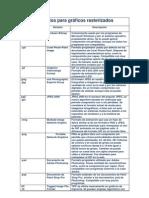 Formatos para gráficos rasterizados