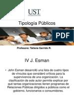 Tipología Públicosalumnos