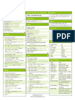 Micro Formats Cheat Sheet