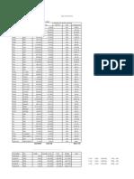 Estimation Sheet For