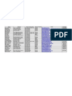 Staff Contact List 2007-2008