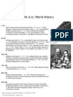 1–999 (a.D.) World History — Info Please