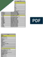 Tabela de Firmware