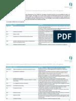 LSC Modificaciones Relevantes Ley 25 2011 de 1 de Agosto