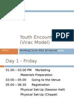 Youth Encounter (Virac Model)