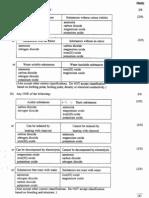 2000 Paper 1 Marking Scheme