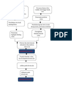 WOC Diverticular Disease