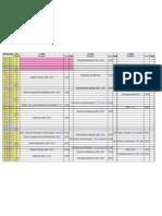 Calendário exames