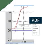 Calculo Grafico de Tau
