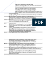 A Short History of Derivatives