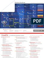 CompTIA Certification Roadmap
