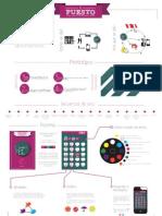 infografiaALPUESTO2.0