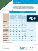 2012  comparison of plans
