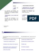 UNIDAD II Consejos Para Identificar Fuentes y Aplicaciones