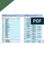 Abbreviations for Various Plastic Materials