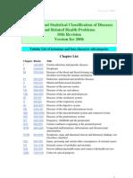 Cron Prostatitis ICD