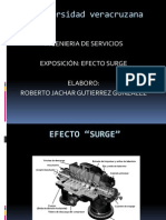 Efecto Surge