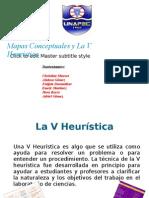 Mapas Conceptuales y La V Heurística