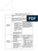 Cuadro Comparativo Entre LFE y LEN