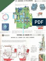 Functionarea motoarele tractoarelor UTB
