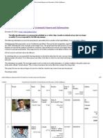 List of Israeli War Criminals Names and Information