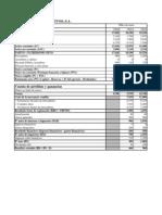 Excel_Supuesto_18_-_Analisis_integrado