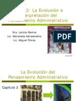Tema 2 La Evolución e Interpretación Del to Administrativo