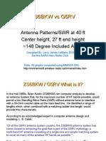 Zs6bkw_vs_G5rv_20100221b