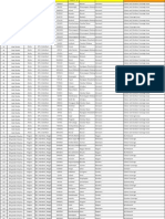 LUT Sites DT Tracker1