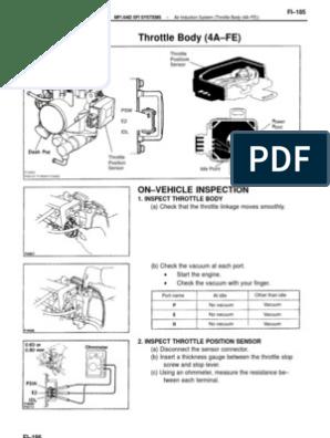 4A-FE Throttle Adjustments | Throttle | Valve on