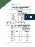 Ark Kaynağı Elektrod Standartlari; Oerlikon Yayınlar, Burhan Oğuz (kısa bilgi)