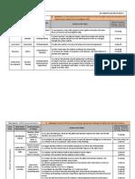 Action Plan 2011