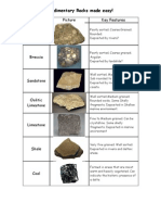 Sedimentary Rocks Made Easy