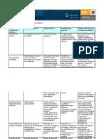 Lilia Trejo_cuadro Comparativo Sobre Formas de Planeacion Didactica