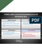 PYMEs y Micro (empresas y entidades) en la UE