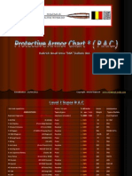 Protective Armor Chart + Examples N Gen