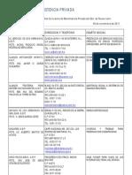 Instituciones de cia Privada Nuevo Leon 1