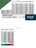 Distribución de Utilidades Tabla Original EXCEL