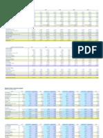 Balance Sheet Analysis INDITEX