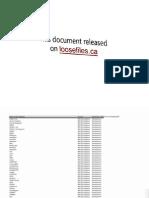 Environment Canada database list