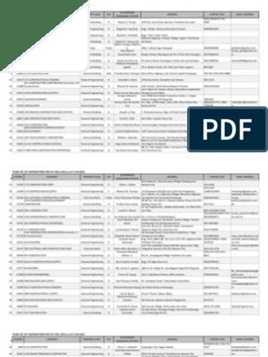 CFY 2011-2012 List of Contractors | Makati | Manila